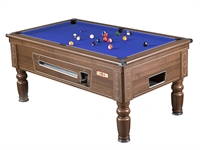 established profitable pool table - 2