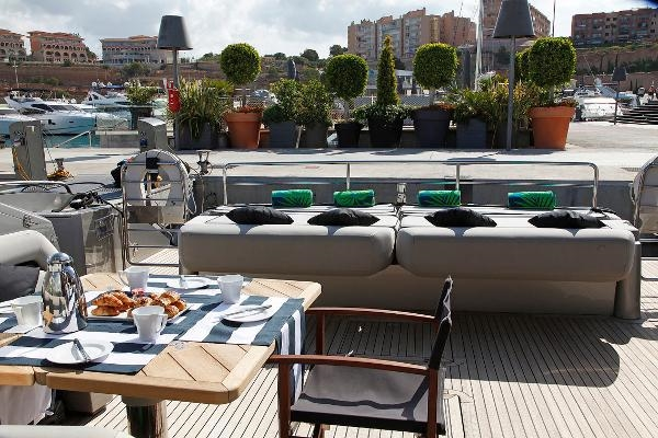 profitable yacht charter business - 4